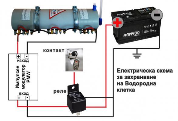 Схема электрооборудования электрозеркала ваз 2110.
